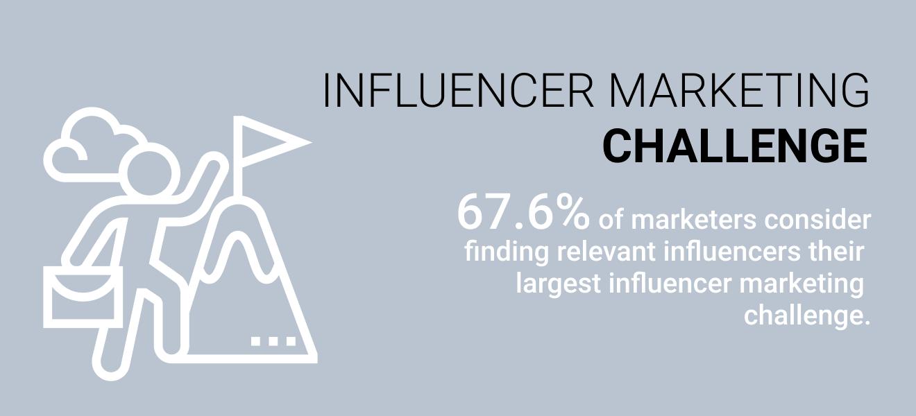 Influencer Marketing Challenge