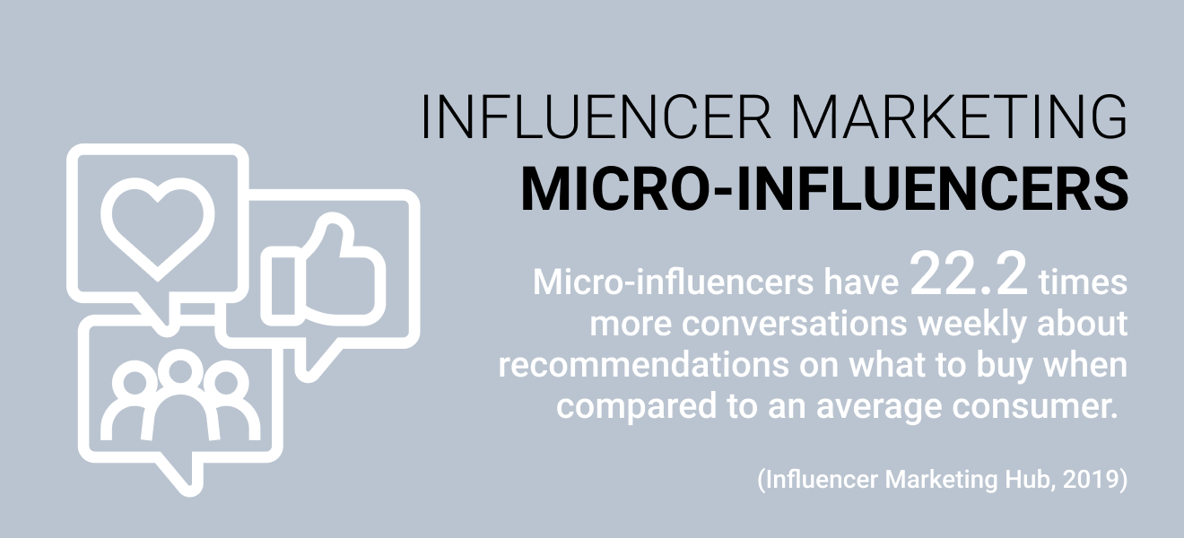 Influencer Marketing: combination of engagement and broad reach