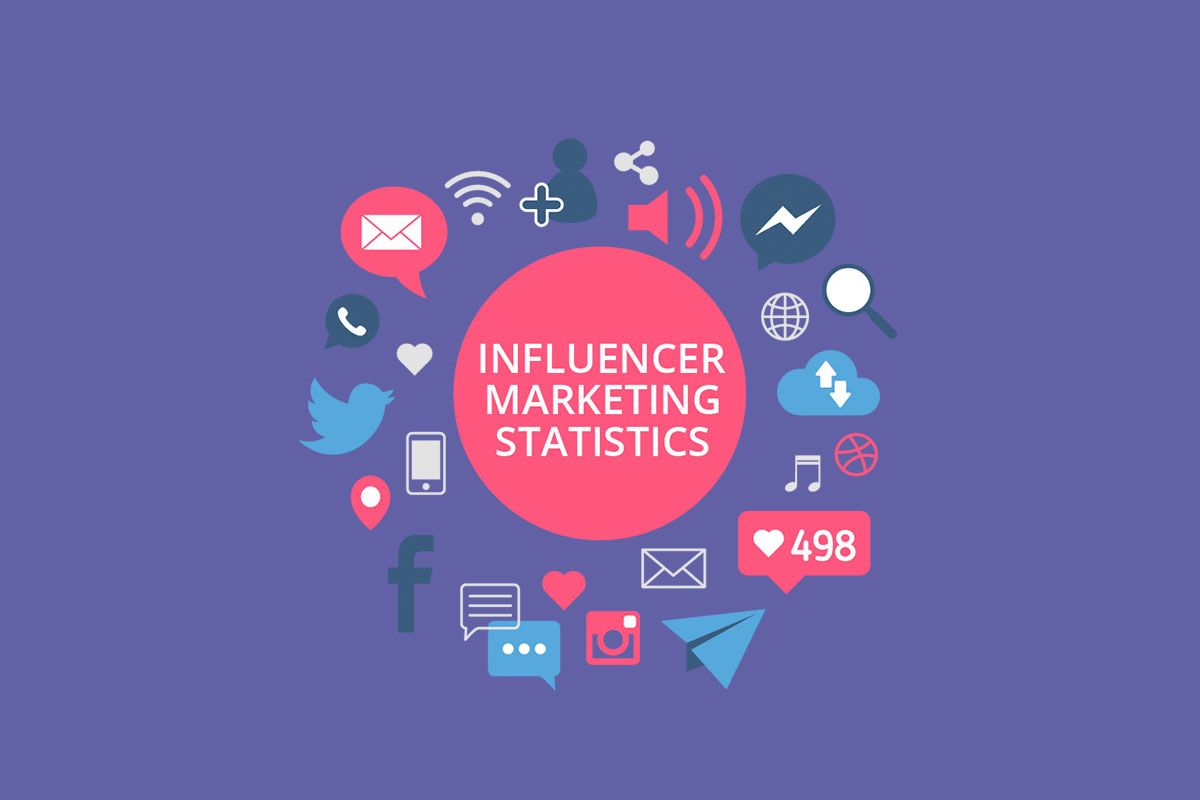 Influencer Marketing Statistics for 2020 [Infographic]